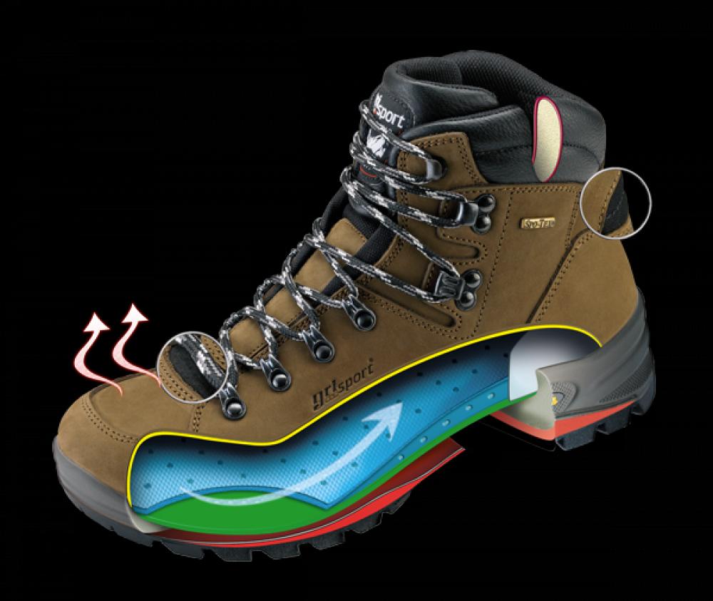 Мужские ботинки Grisport Gritex Vibram 12833-N20g Made in Italy   (синий) доставка по Украине